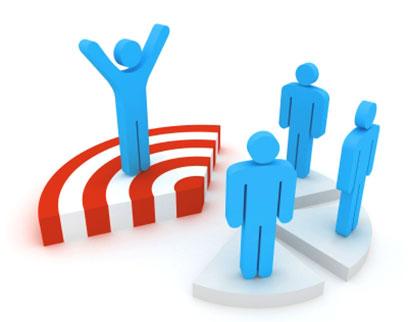 Tworzenie grup zakupowych